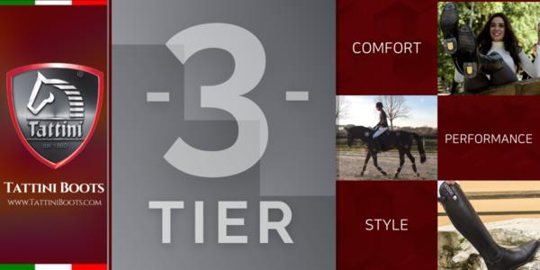 3-Tier | Comfort, Perform, Style
