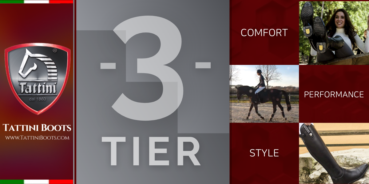 Tattini Boots - Blog: 3-Tier - Comfort, Performance, Style - Italian English Riding Boots